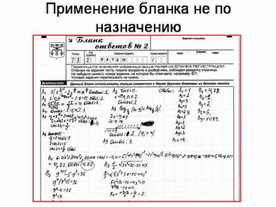 теста математика профиль